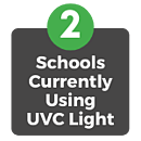Schools Currently Using UV Disinfection Light