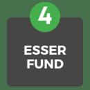 ESSER Fund Topic