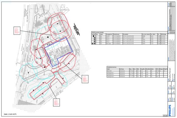 LED photometric layout